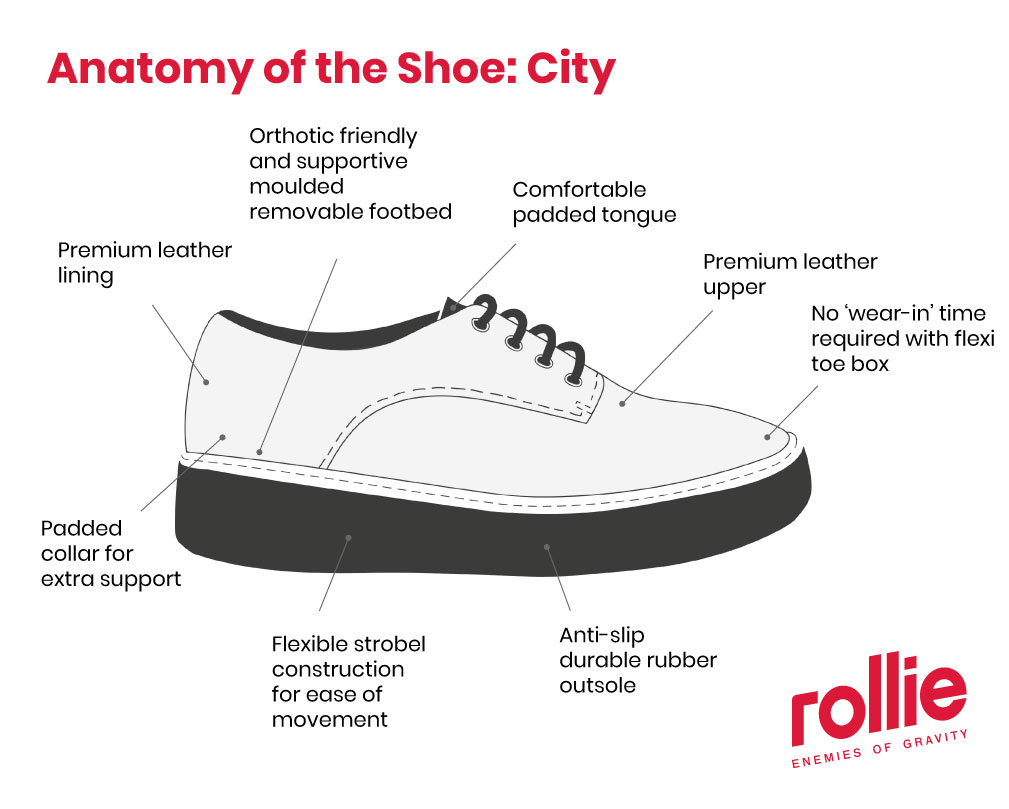 Rollie_City_anatomy-of-the-shoe